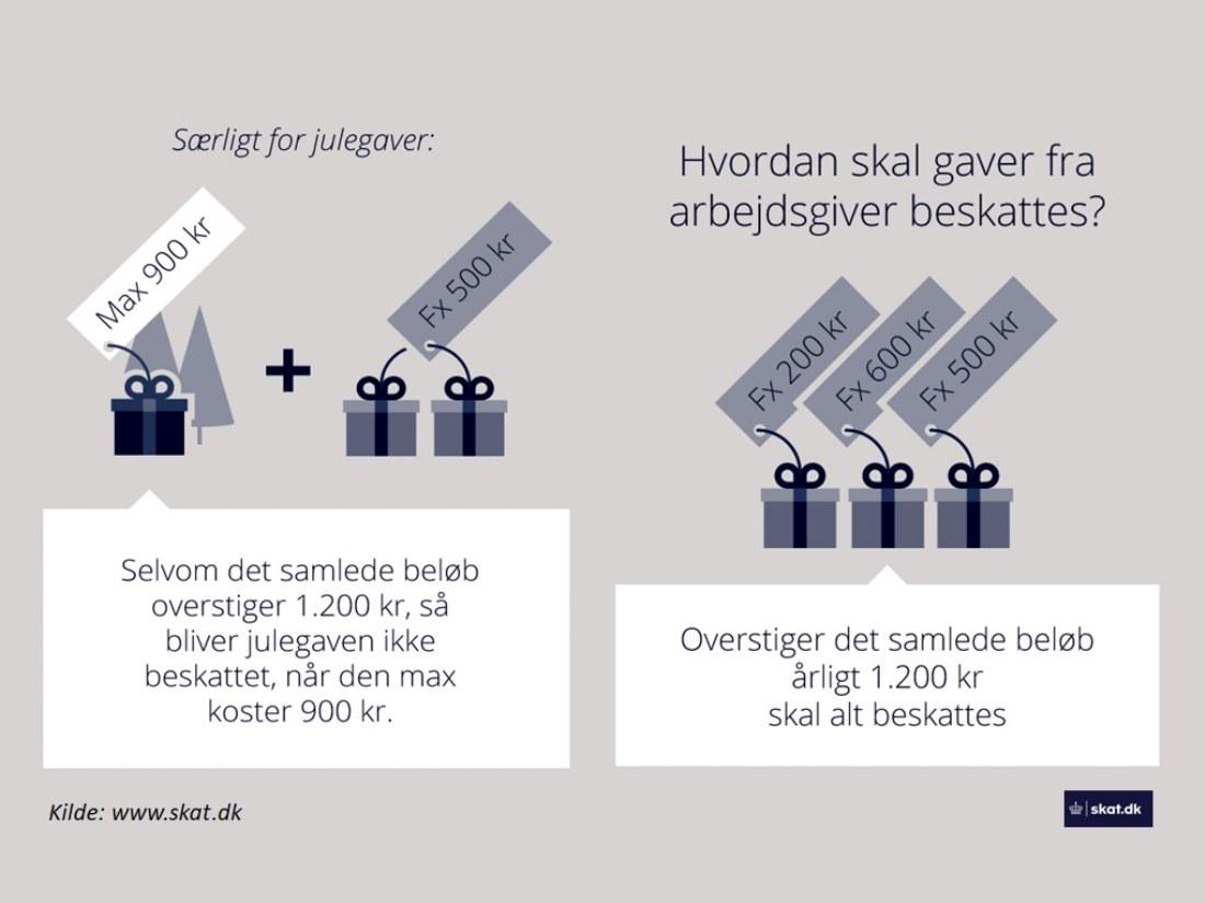 Firmagaver-Firmajulegaver-skatteregler-2020