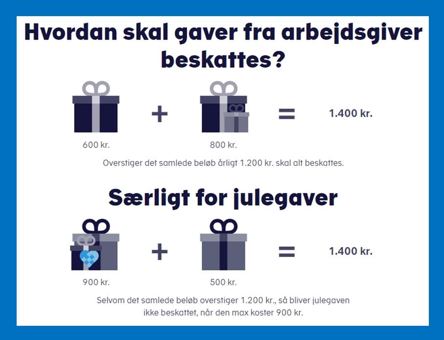 Saadan beskattes julegaver 2021 fra arbejdsgiver